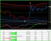 Forex System 2014.